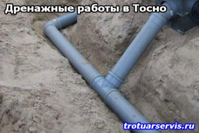 Дренажные работыв городе Тосно(Тосненский район,Ленинградская область)
