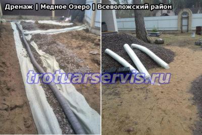 Тротуарная плитка Медное Озеро Всеволожский район: система дренажа