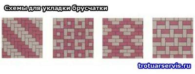 Схемы укладки брусчатки Ленинградская область и Санкт-Петербург