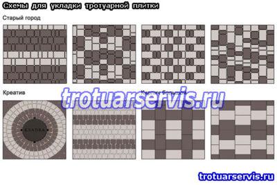 Схемы укладки тротуарной плитки: ЛО и СПб