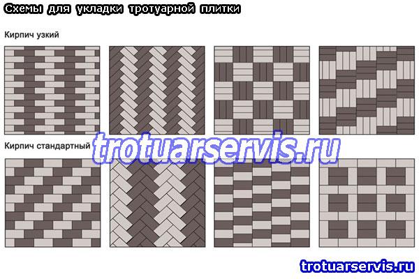 Схемы укладки тротуарной плитки брусчатка: ЛО и СПб