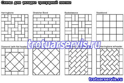 Схемы укладки тротуарной плитки: Ленинградская область и Санкт-Петербург